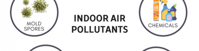 Indoor Air Pollutants effecting health of working people.